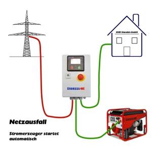 Notstromautomatik - Autostart bei Stromausfal